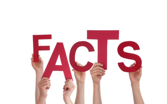 facts about credit catalogues